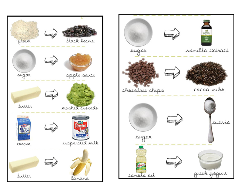 Holiday Food Swaps